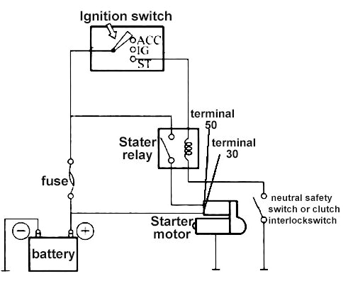 starter solenoid the definitive guide to solve all the solenoid neutral safety switch ignition switch wire to the smaller post