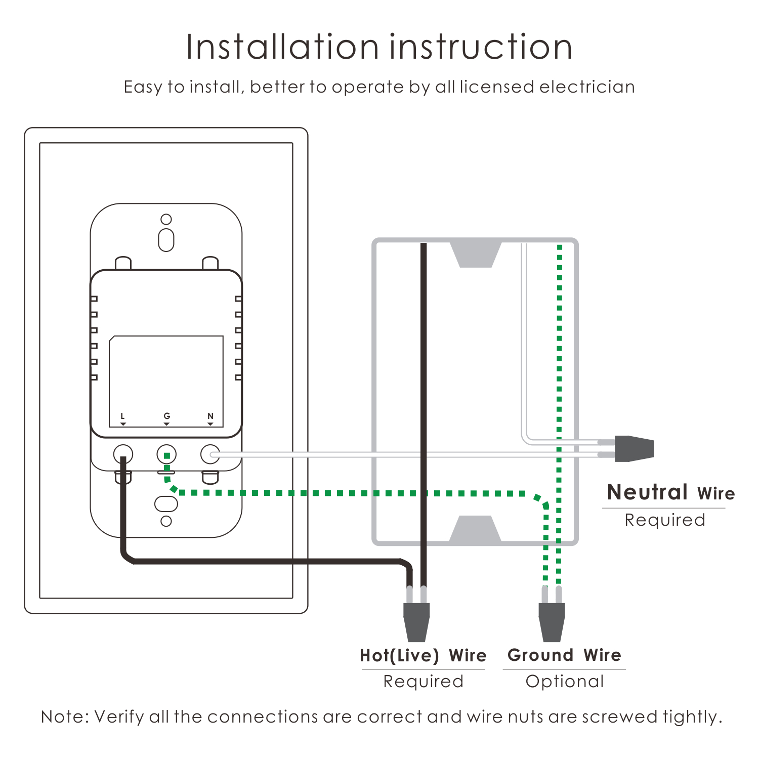 smart plug wiring diagram smart plug socket 2 usb ports wireless remote voice control power1 x smart wall outlet