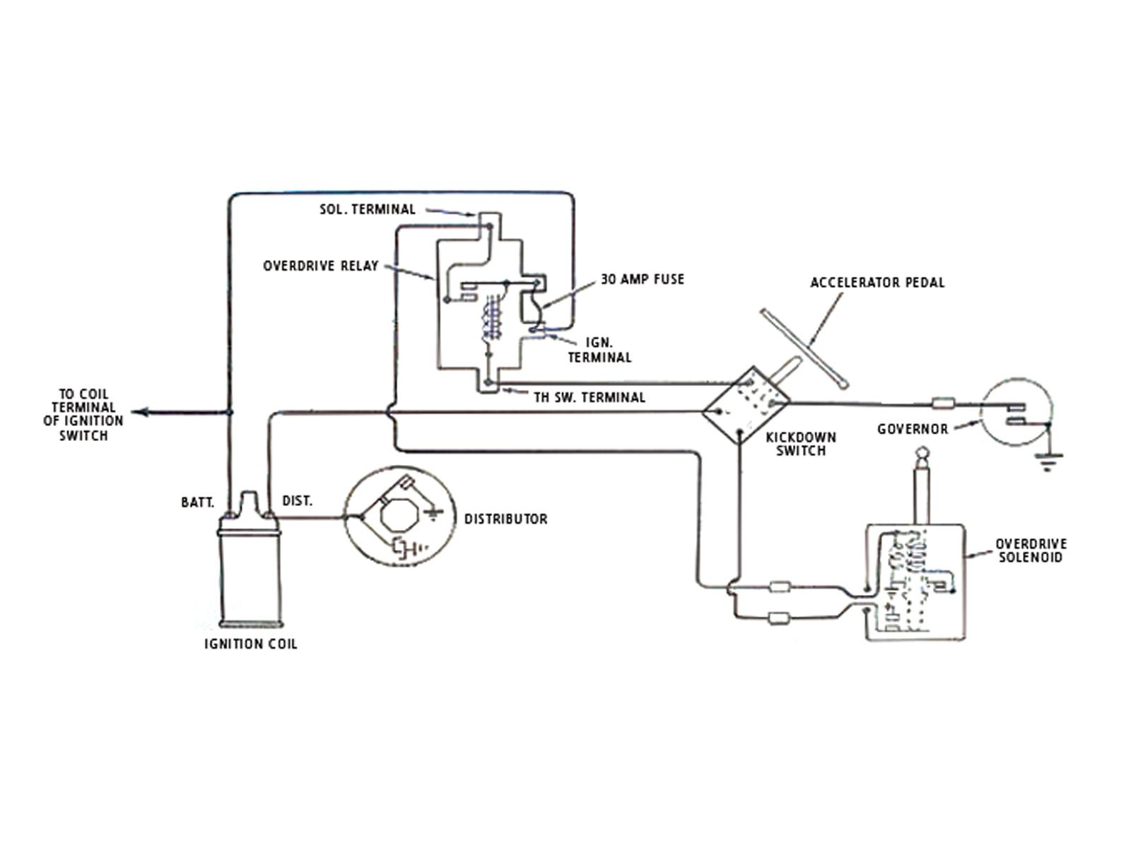 Smartcom Relay Wiring Diagram Smartcom Relay Wiring Diagram Luxury Automotive Relay Wiring Diagram