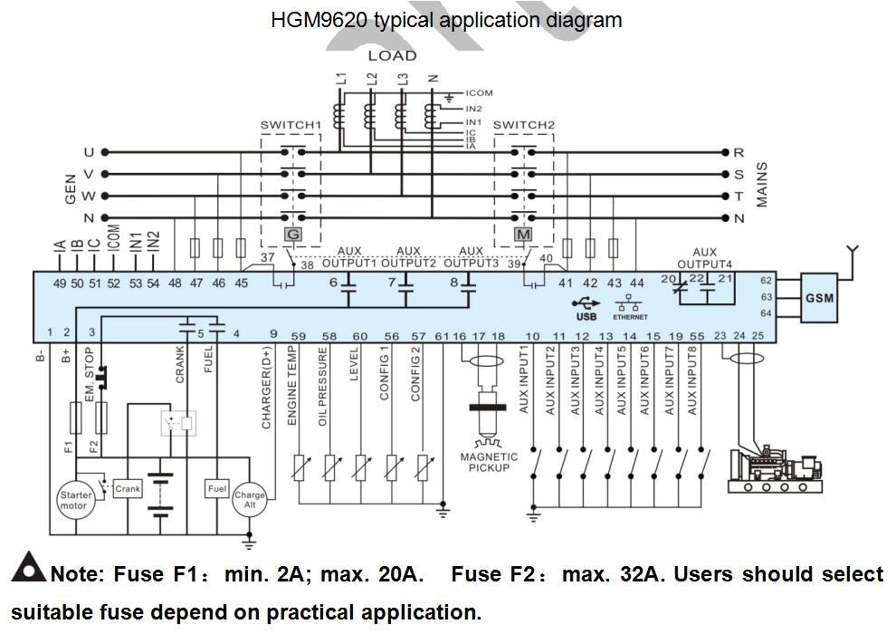 smartgen controller wiring diagram elegant hgm9620ethernet port schedule function canbus amf smartgen genset