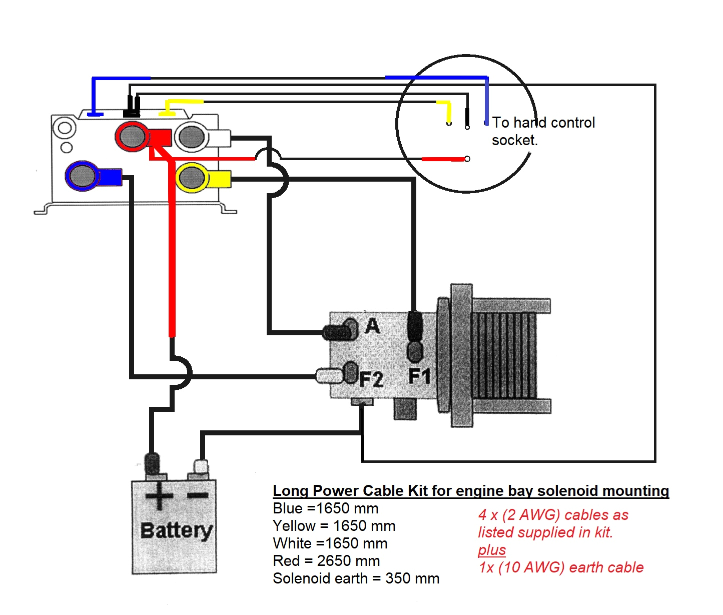 Atv Winch Solenoid Wiring - talk about wiring diagram on