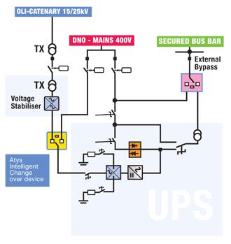 masterys ip rail oli 20 120 kva socomec ups ups systems andcircuit diagram bigger