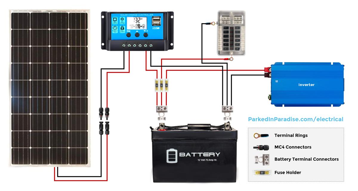 100 watt solar panel wiring diagram for an rv or camper van