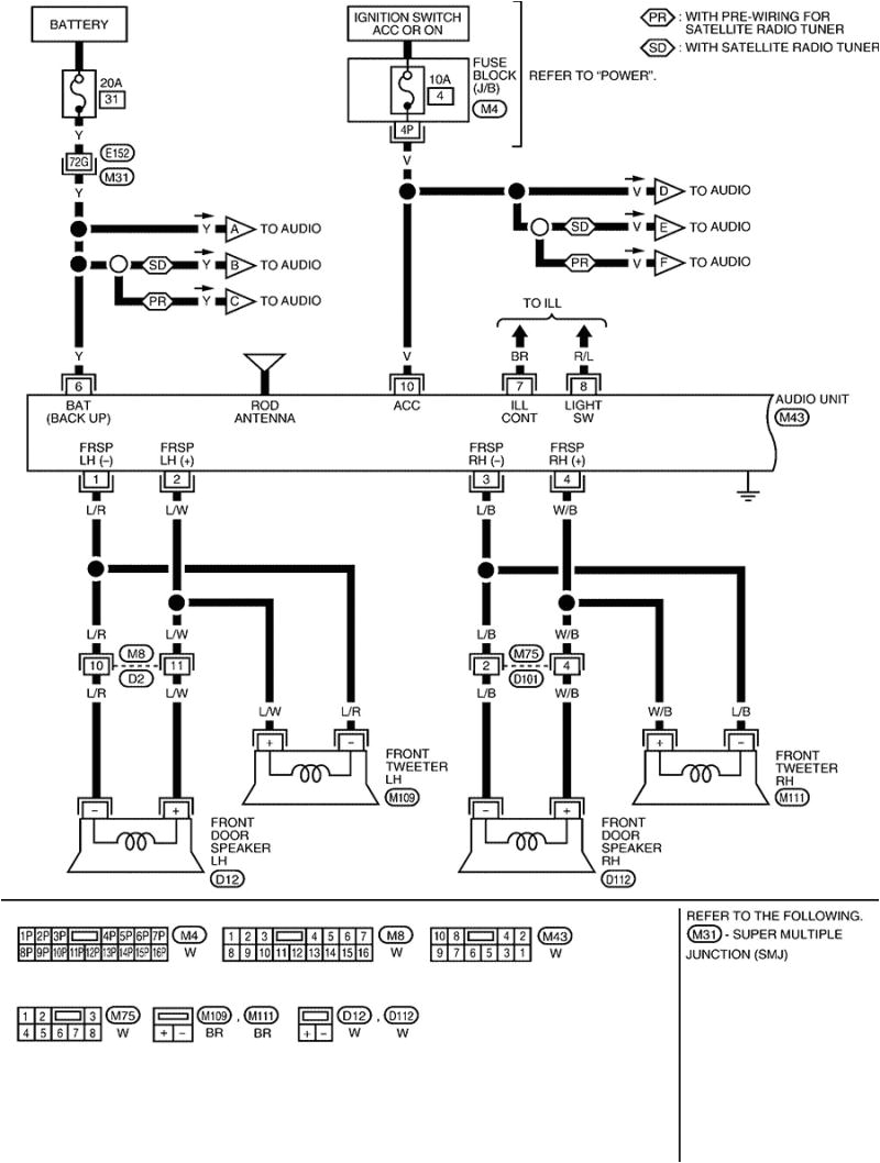 2011 nissan rogue wiring diagram