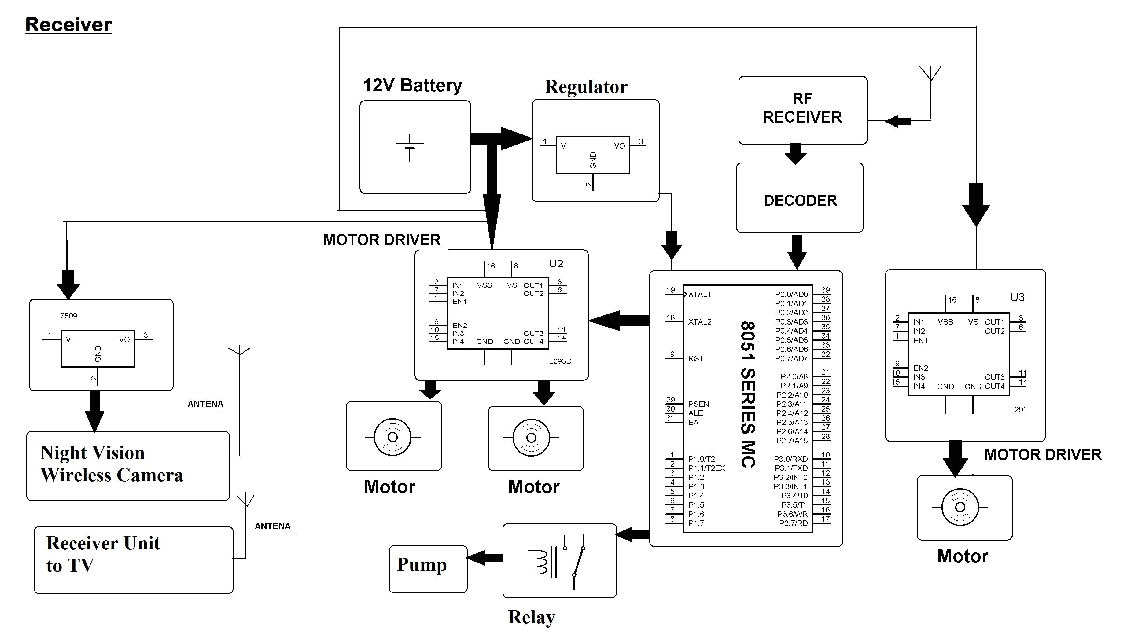 sony ccd wiring diagram my wiring diagram sony 1 3 ccd camera wiring diagram sony ccd wiring diagram