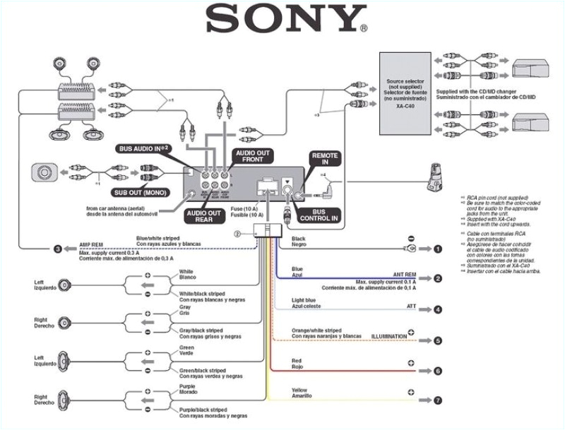 sony stereo wires diagram wiring diagramsony car stereo wire diagram wiring diagram mega mix sony radio