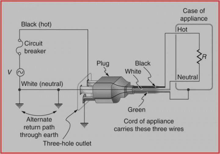 cdx gt130 wiring diagram three prong plug wiring diagram