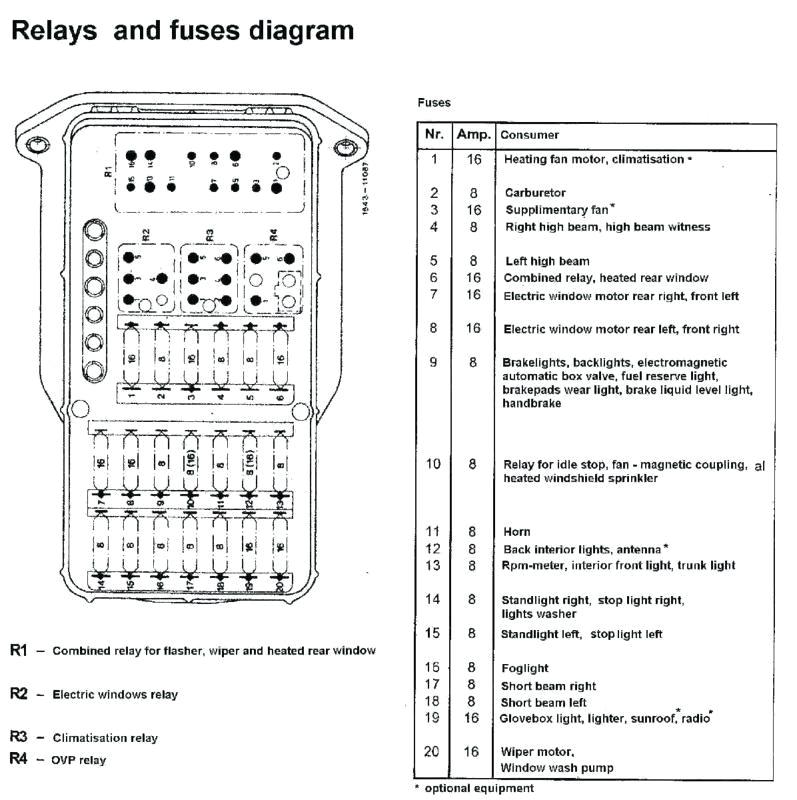 mercedes 300d fuse diagram wiring diagram view 1983 mercedes 300d fuse diagram 1983 mercedes 300d fuse diagram