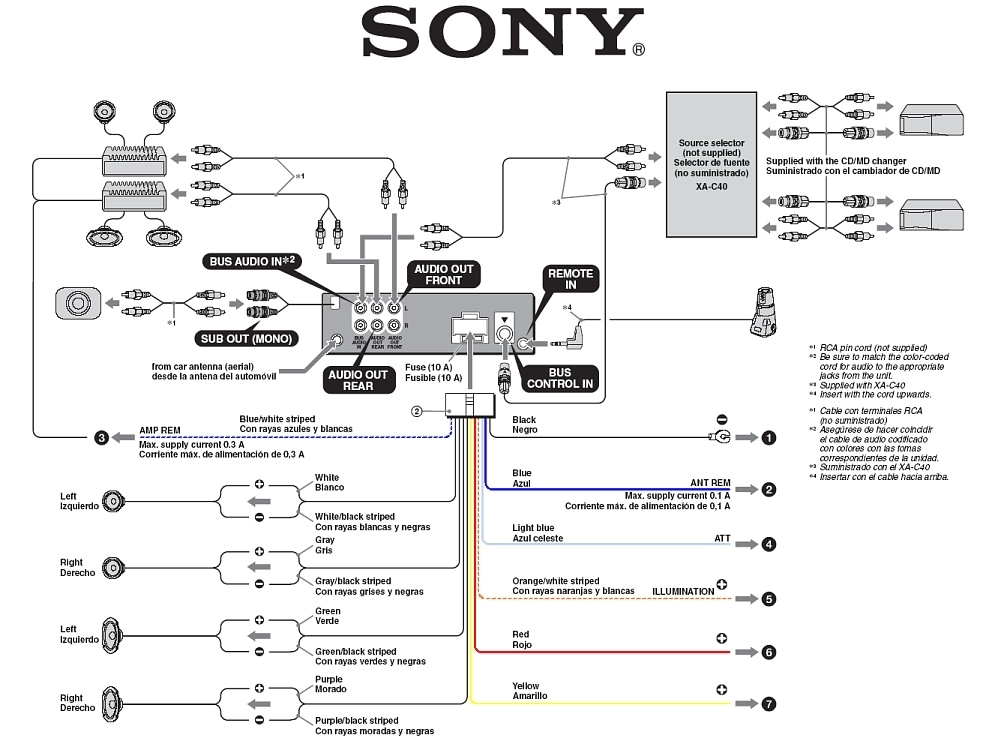 Sony Radio Wiring Diagram Car Wiring Harness Color Wiring Diagram