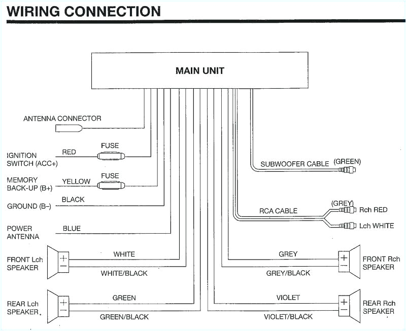wiring diagram sony car stereo only schematic wiring diagram wiring diagram car dvd player wiring diagram
