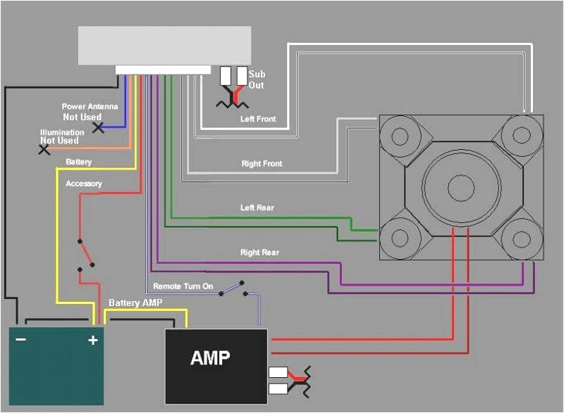 wiring diagram for a sony car stereo wiring diagram showsony xplod wiring color diagram wiring diagram