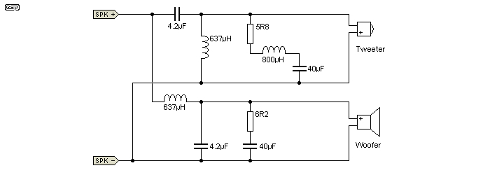figure 5 2 12db octave 2 way passive crossover