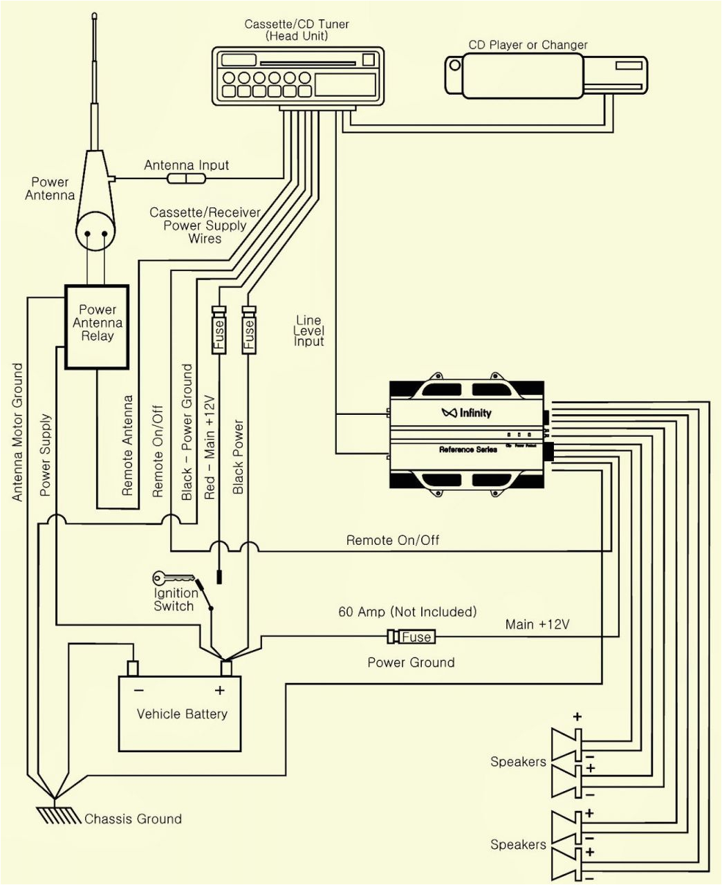 speaker wiring diagram series vs parallel inspirational lovely 4 channel amp wiring sub and 2 speakers