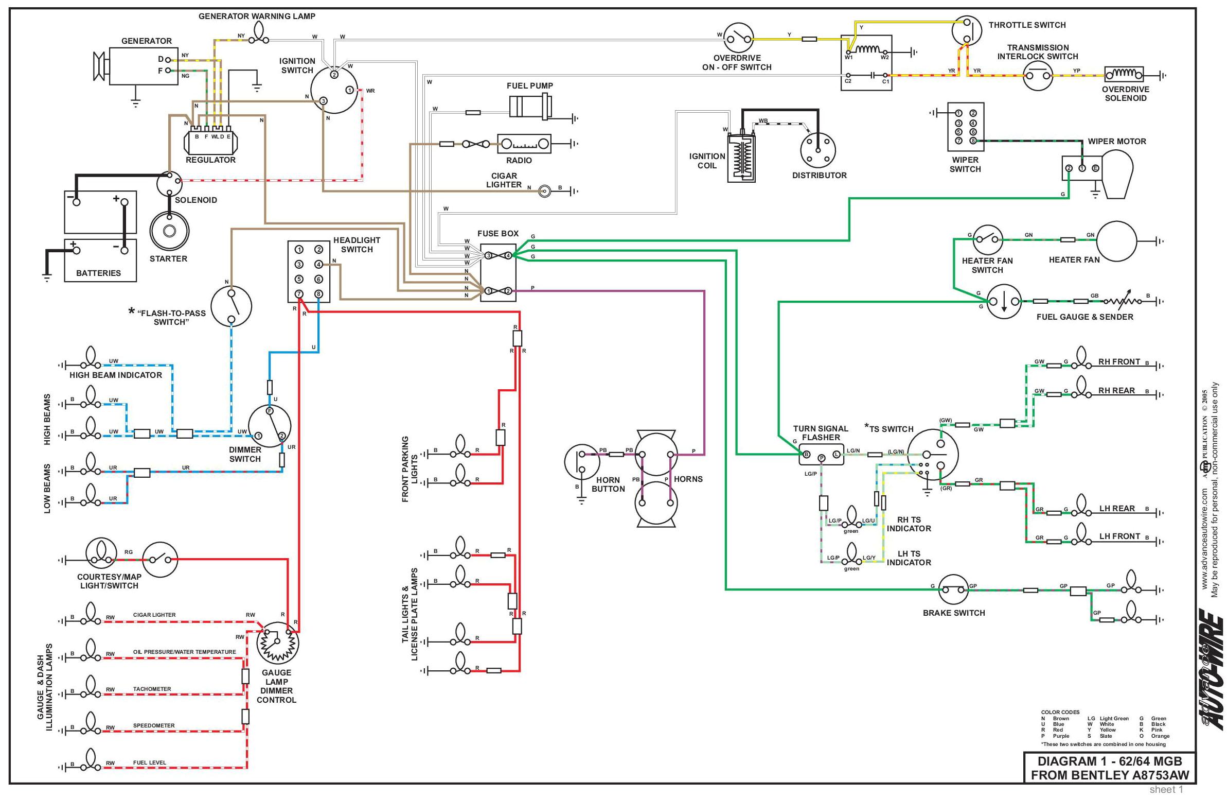 1973 mg mgb wiring diagram wiring diagram host 1973 mg mgb wiring diagram schematic