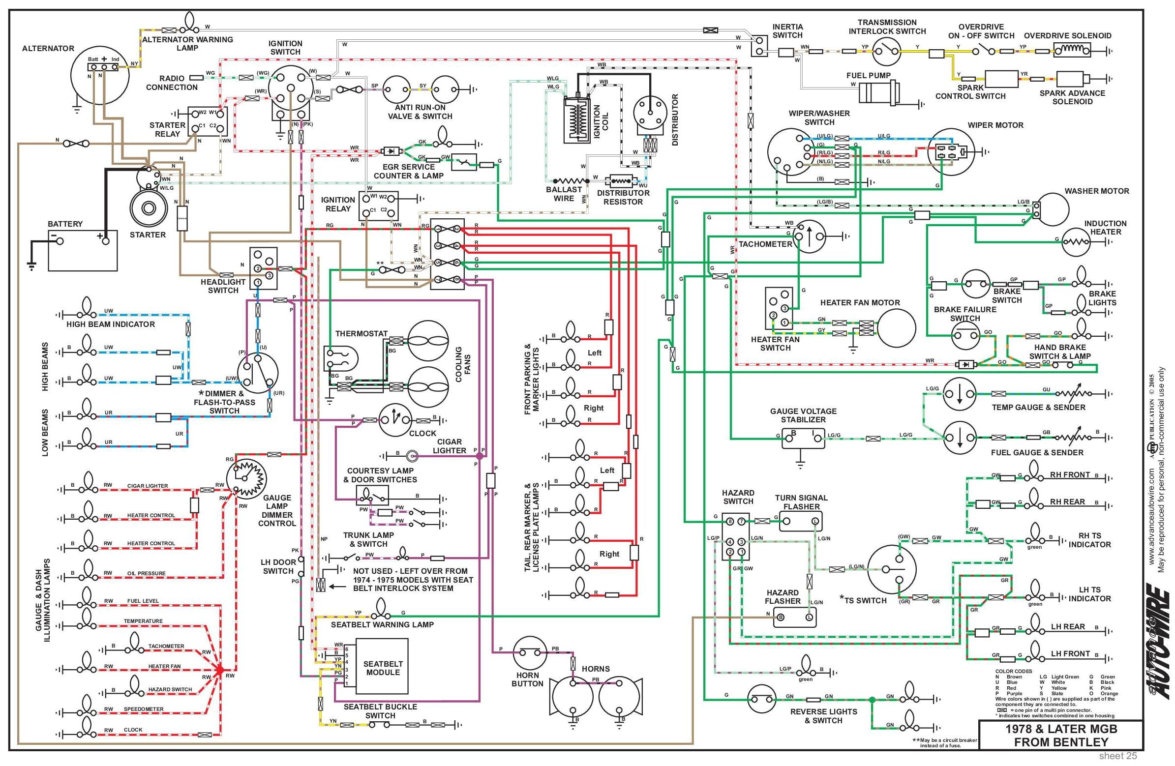 1977 mg mgb wiring diagram wiring diagram show 1973 mg mgb wiring diagram schematic