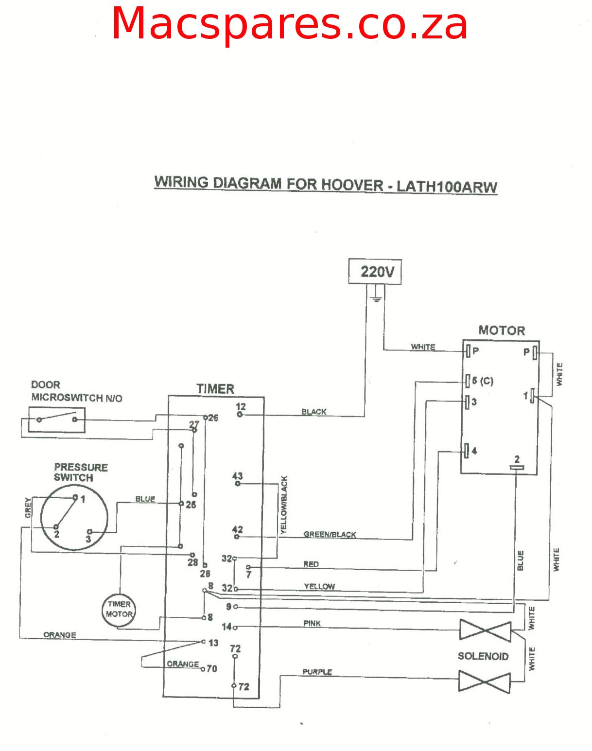 wiring diagrams washing machines
