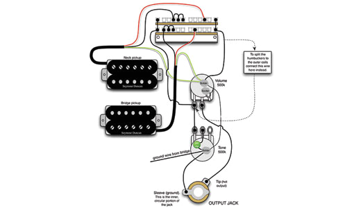 mod garage a flexible dual humbucker wiring scheme