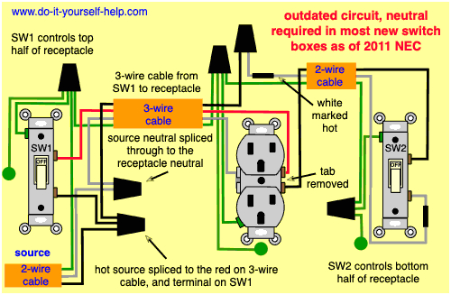 electrical wiring in the home wiring a double wall socket hot wire hot wiring diagram hot wire diagram