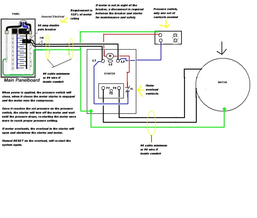 Square D Air Compressor Pressure Switch Wiring Diagram 220 Air Compressor Wiring Diagram Wiring Diagram Insider