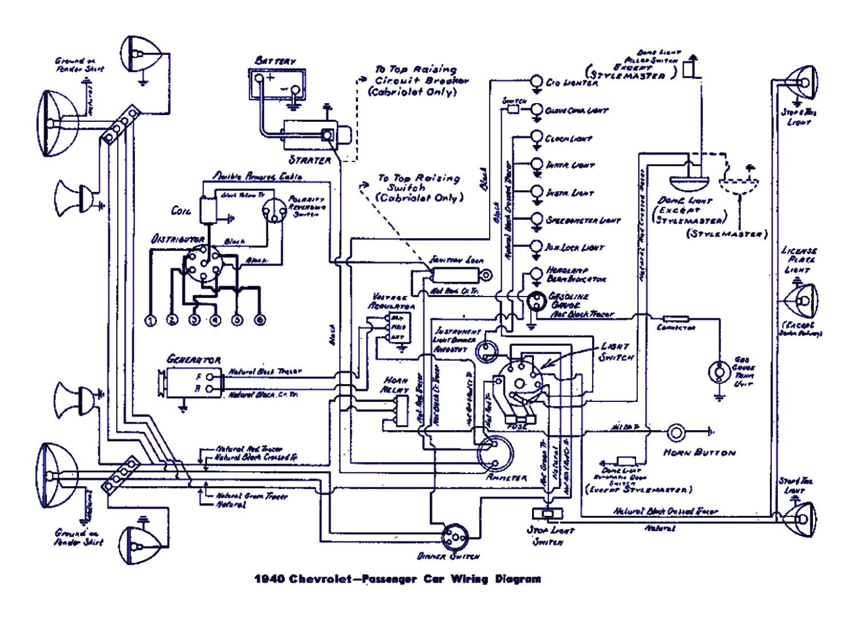 ezgo txt wiring diagram wiring diagram showezgo wiring harness wiring diagrams favorites ezgo txt pds wiring