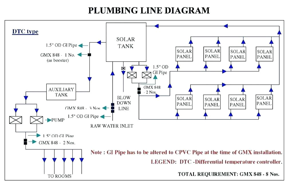 pentair pool pump wiring diagram swimming timer control electrical fresh fine of pool pump wiring schematic