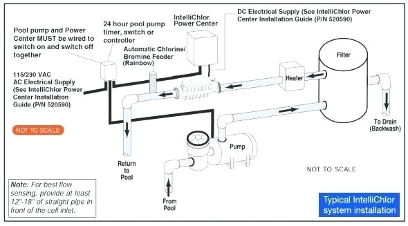 pool pump wiring schematic diagram pumps wire