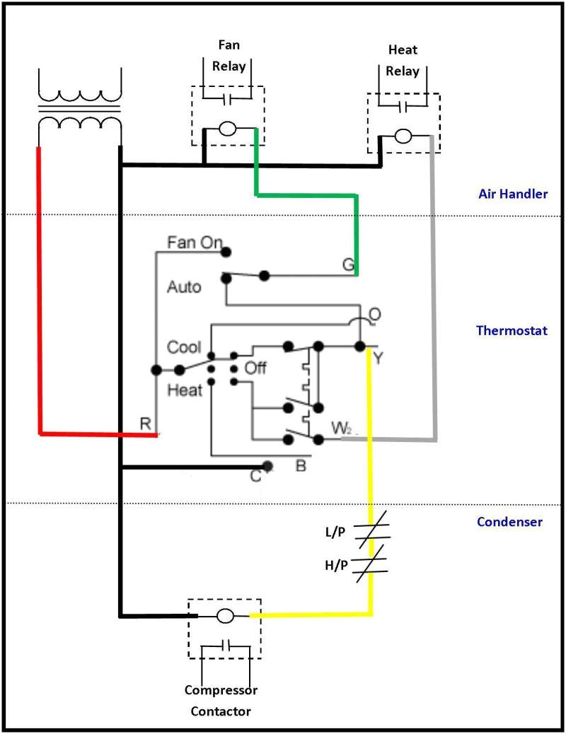 compressor contactor on condenser fan wiring wiring diagram meta hvac pressor contactor wiring diagram