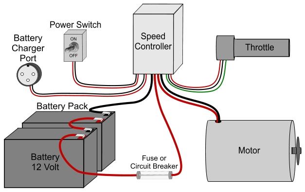 wiring 101 jpg