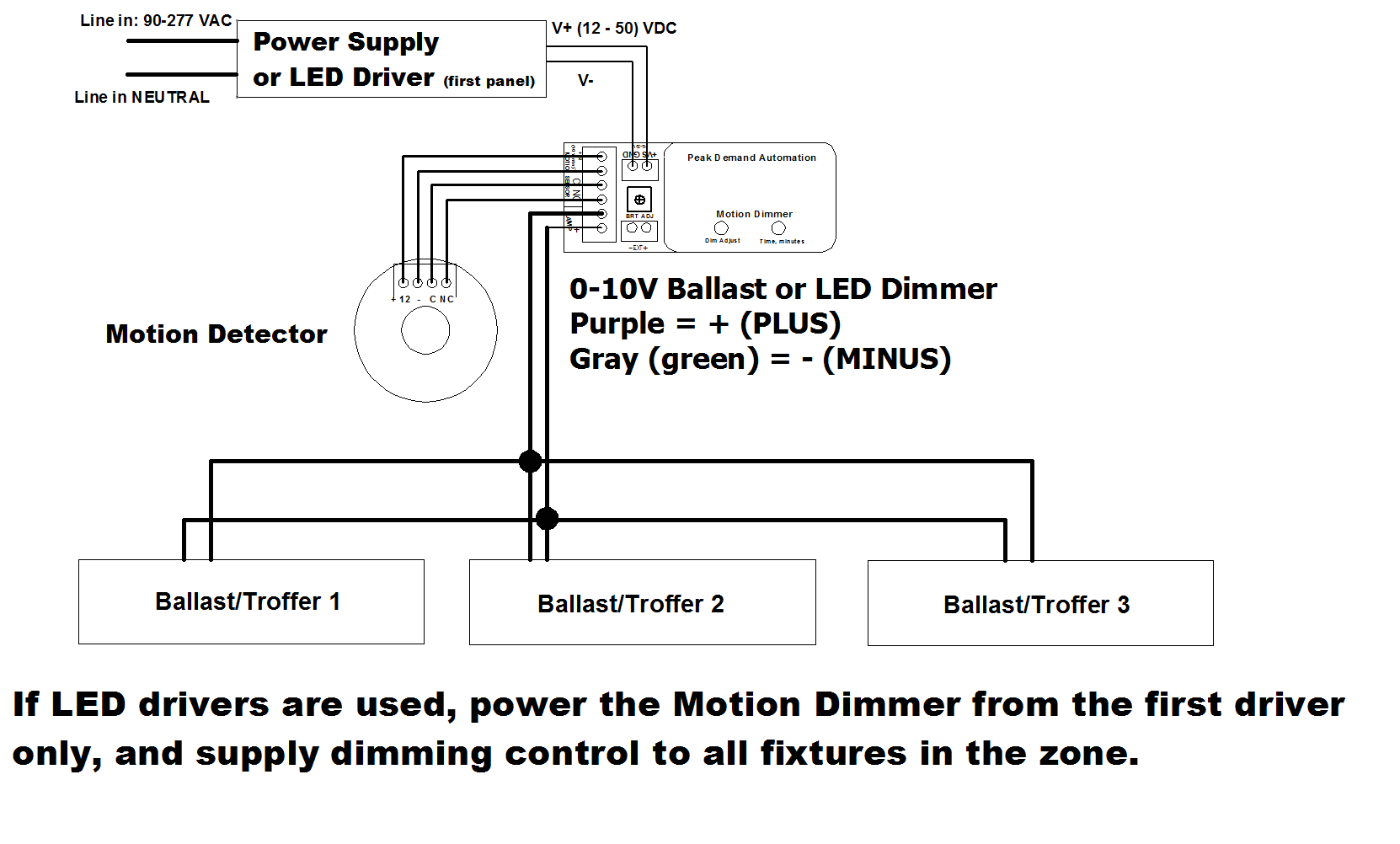 Step Dimming Wiring Diagram Led Light Fixture Wiring Diagram Dimming Wiring Diagram Database