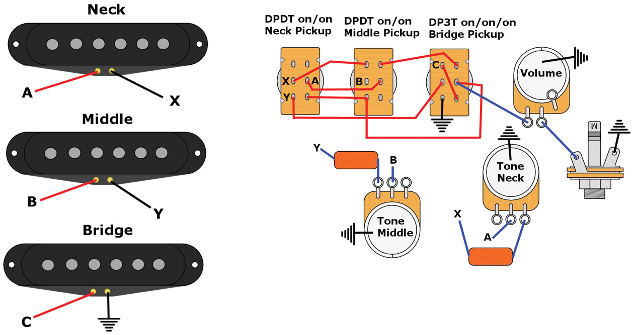 dan armstrong s classic super strat wiring yields 12 sounds from a standard 3 pickup fender strat