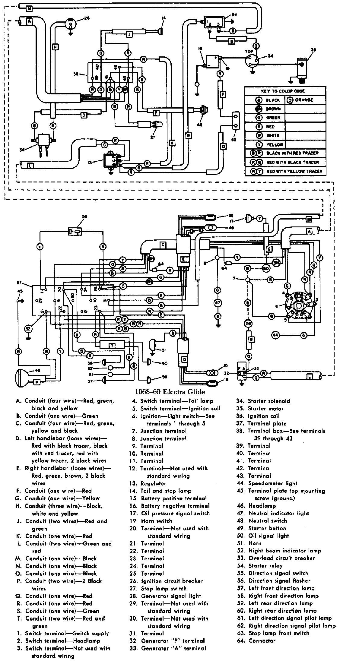 harley davidson radio wiring harness diagram elegant harley davidson radio wiring diagram new er diagram double line free jpg