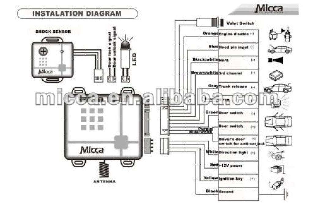 car alarm wiring diagram generic wiring diagrams bib car alarm system diagram wiring diagram datasource car