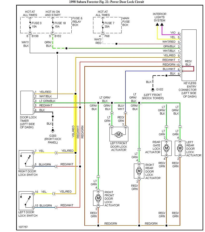 subaru wrx stereo wiring harness diagram besides subaru outback2006 subaru wrx wiring diagram wiring library 2001