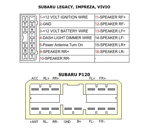 subaru stereo wiring diagram wiring diagramssubaru p120 wiring diagram wiring diagram sheet subaru legacy stereo wiring