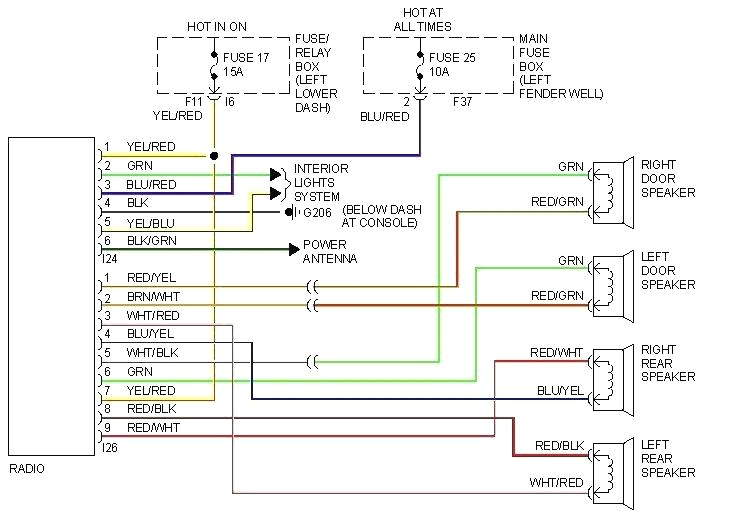 subaru wiring colors wiring diagram expert subaru color code wiring diagram