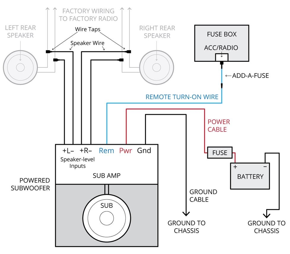 adding a subwoofer diagram amplifier wiring