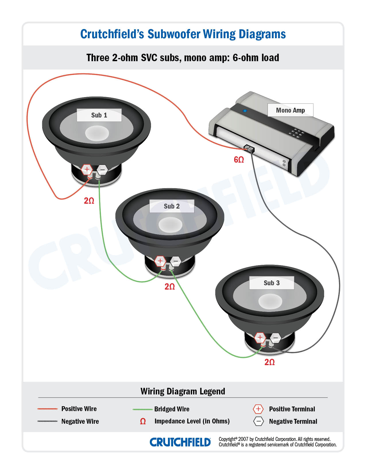 in your case on the diagram captions change the 2s to 4s and the subwoofer wiring