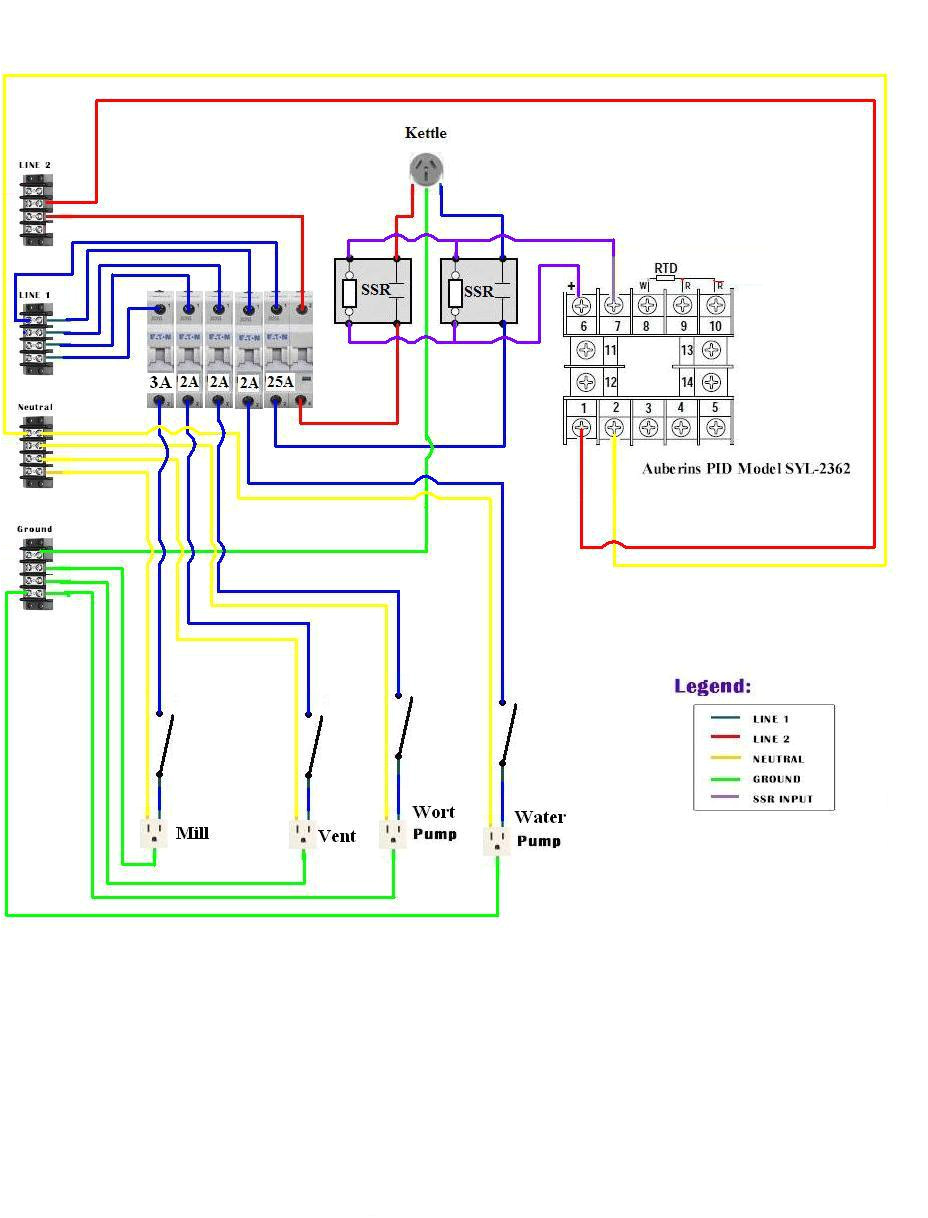 sump pump control panel wiring diagram elegant three phase pump wiring diagram schematics wiring diagrams