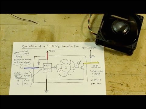 0033 4 wire computer fan tutorial