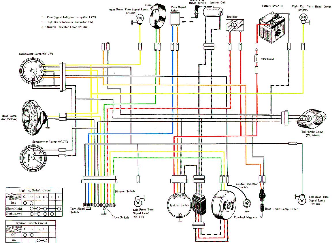 Suzuki Dl1000 Wiring Diagram Suzuki A50 Wiring Diagram Wiring Diagram