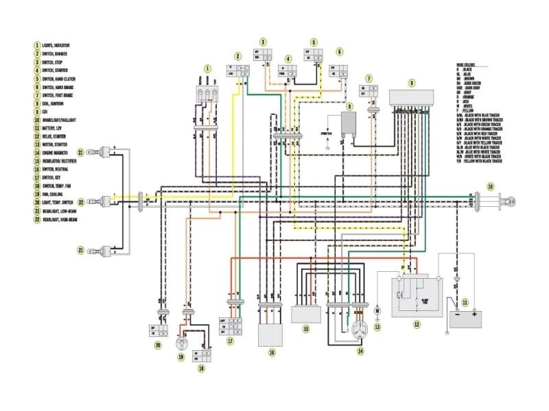 2007 ltz wiring diagram wiring diagram weekwiring diagram suzuki eiger 400 2007 wiring diagram new 2007