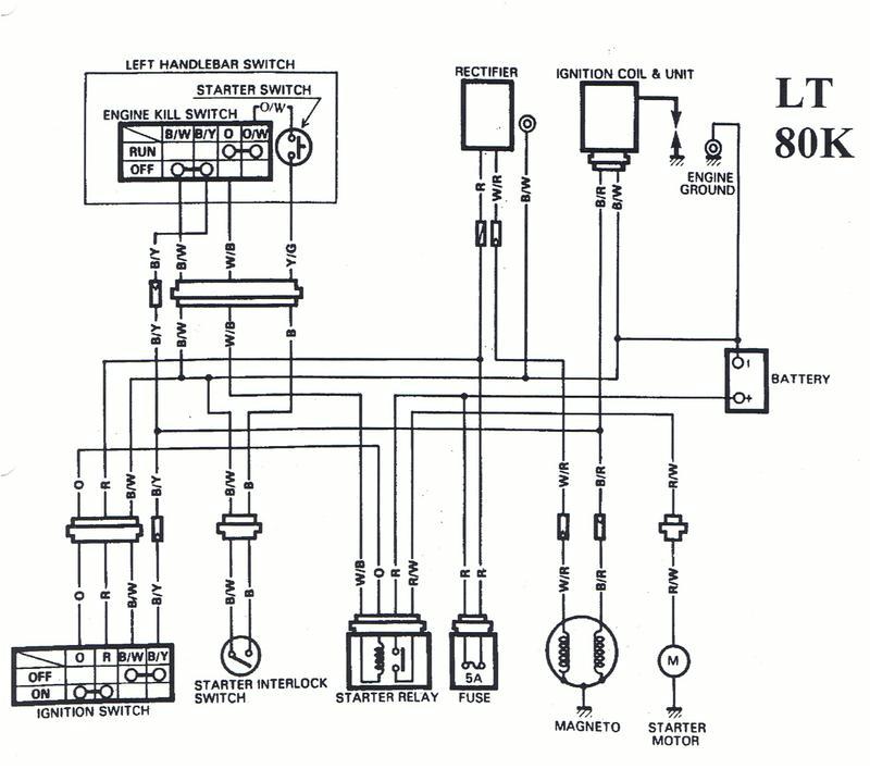 Suzuki Eiger Wiring Diagram Kfx 80 Wiring Diagram Wiring Diagram Name