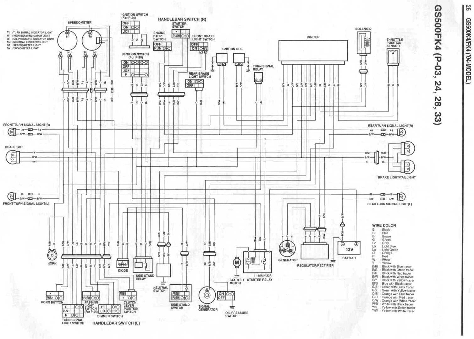 wire diagram gs500f 06 wiring diagram localwire diagram gs500f 06