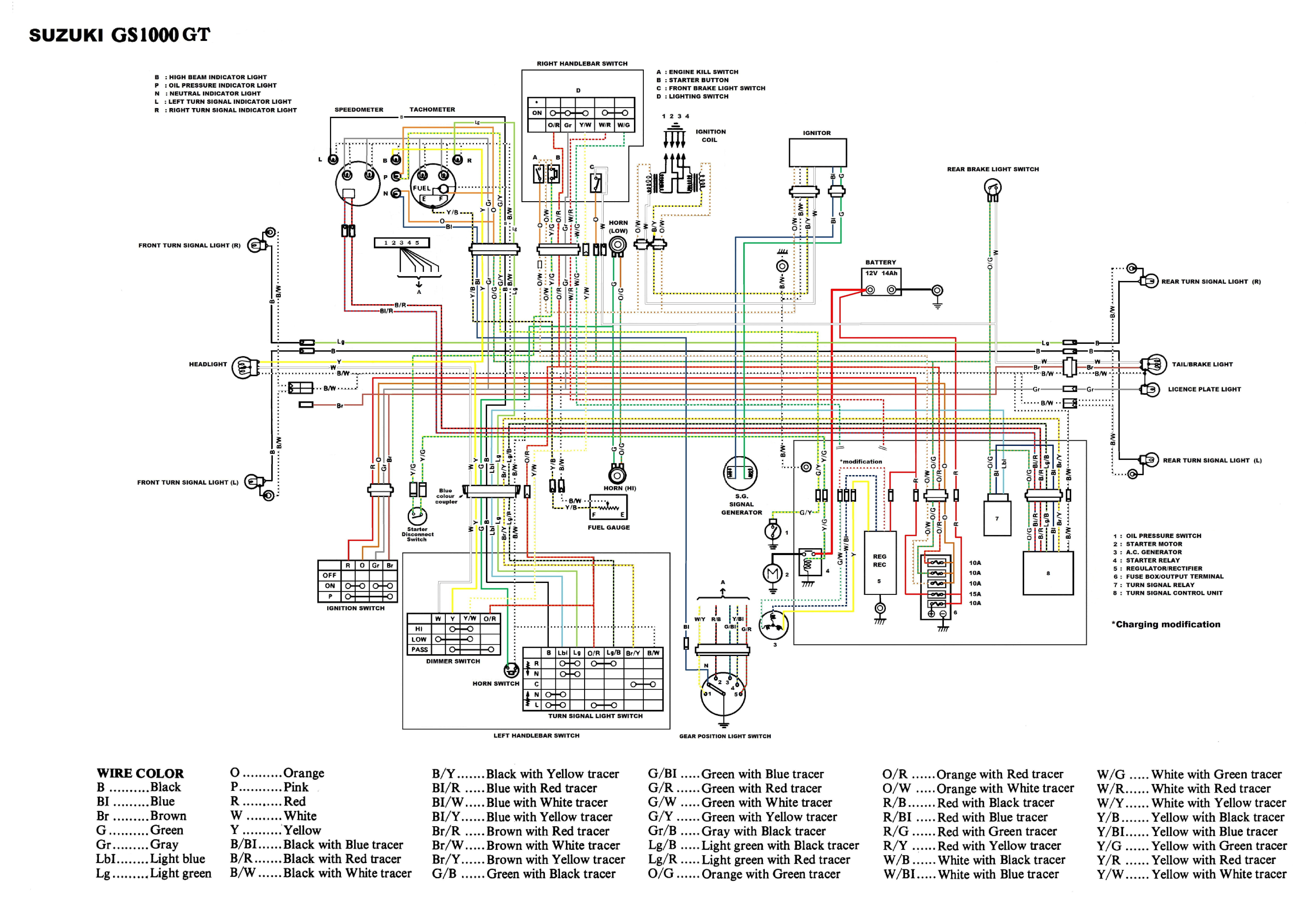 suzuki wiring harness diagram wiring diagram megasuzuki wiring harness diagram wiring diagrams konsult suzuki rf900r wiring