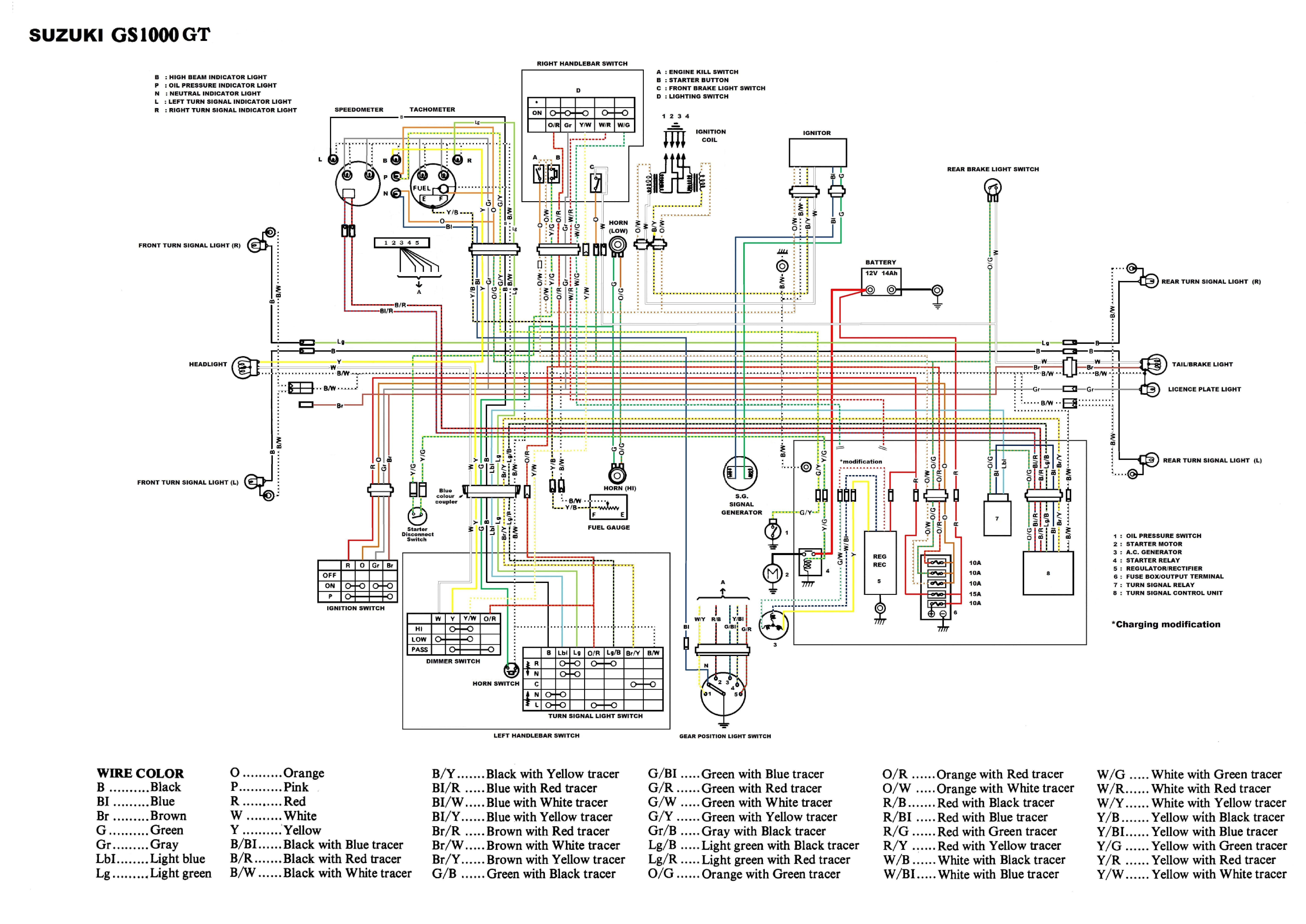 Suzuki Motorcycle Wiring Diagram Suzuki Electrical Wiring Diagrams Wiring Diagram Technic