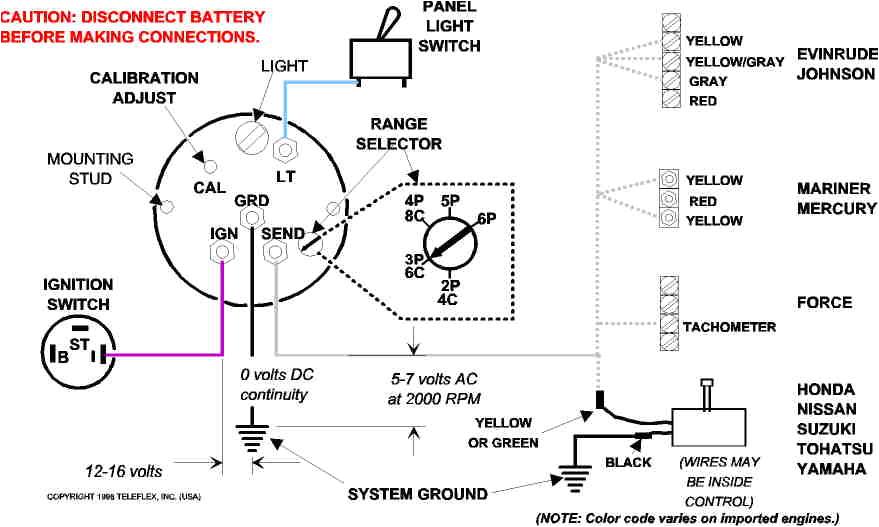 Suzuki Outboard Wiring Diagram Outboard Tach Wiring Diagram Wiring Diagram Options