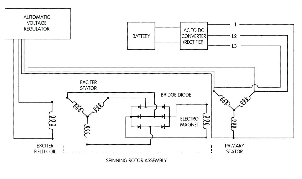 1987 suzuki samurai alternator wiring wiring diagrams value