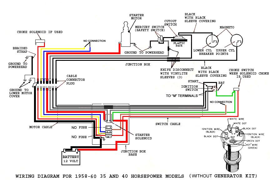 suzuki outboard wiring harness diagram wiring diagram mega suzuki marine wiring harness diagram suzuki outboard wiring