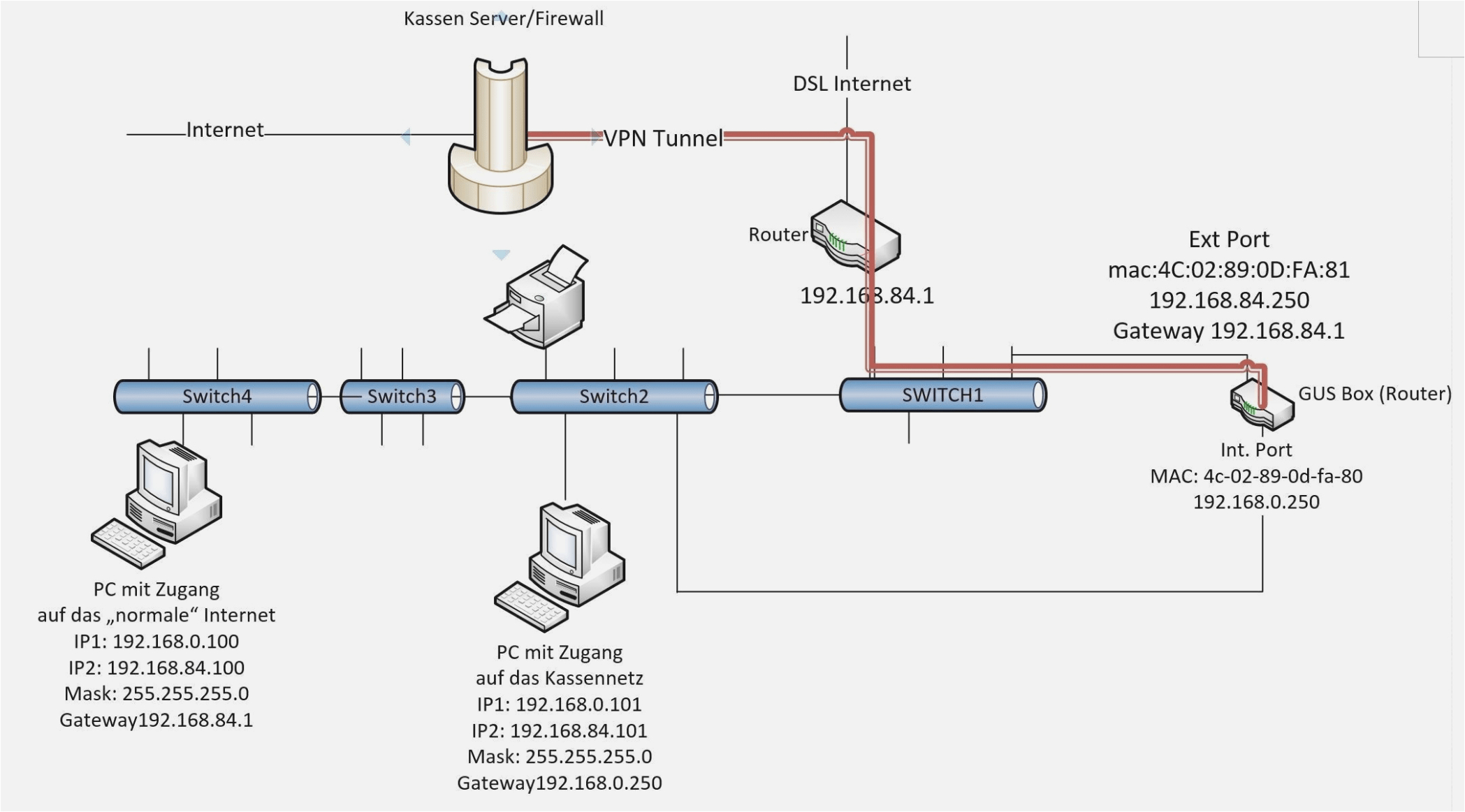 dodge durango radio wiring diagram a seven outrageous ideas for your led tube