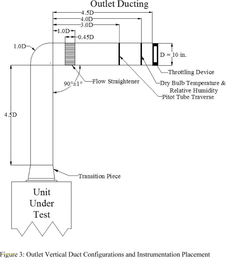 Switch and Outlet Wiring Diagram How to Wire A Ceiling Light with Two Switches Beautiful Used Switch